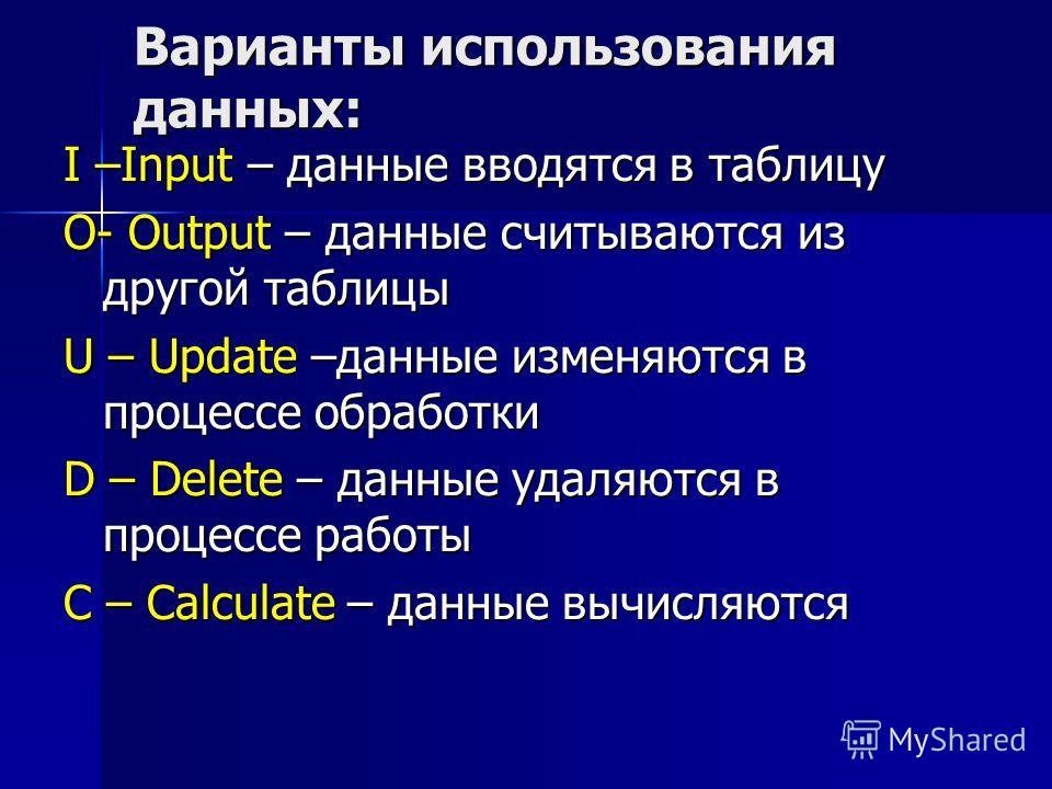 Варианты использования данных: I –Input – данные вводятся в таблицу O- Output – данные считываются из другой таблицы U – Update –данные изменяются в процессе обработки D – Delete – данные удаляются в процессе работы C – Calculate – данные вычисляются