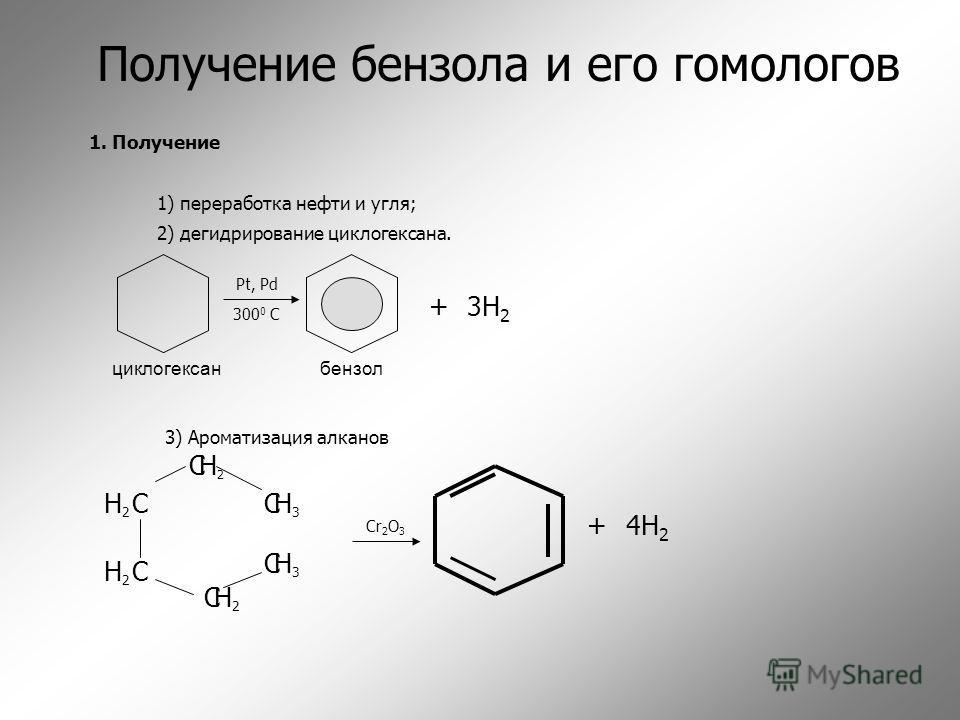 1. Получение 1) переработка нефти и угля; 2) дегидрирование циклогексана. Pt, Pd 300 0 С +3H 2 Получение бензола и его гомологов 3) Ароматизация алканов С С С С С С H2H2 H2H2 H3H3 H3H3 H2H2 H2H2 Cr 2 O 3 +4H 2 циклогексан бензол