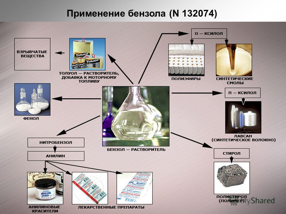 Применение бензола (N 132074)