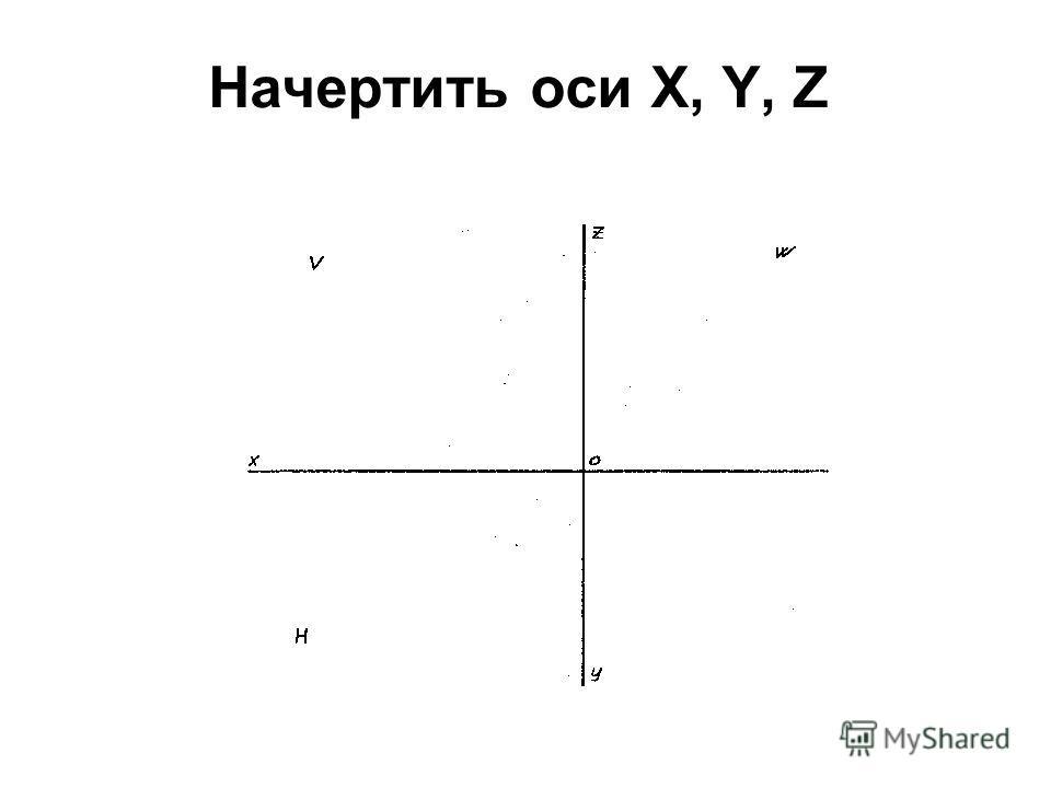 Начертить оси X, Y, Z