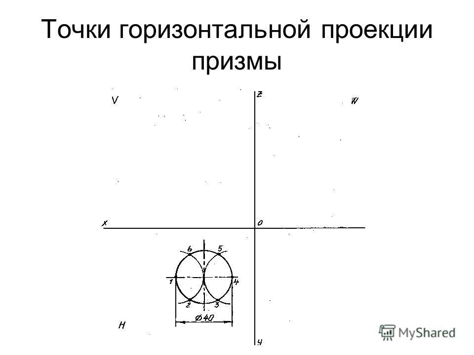 Точки горизонтальной проекции призмы