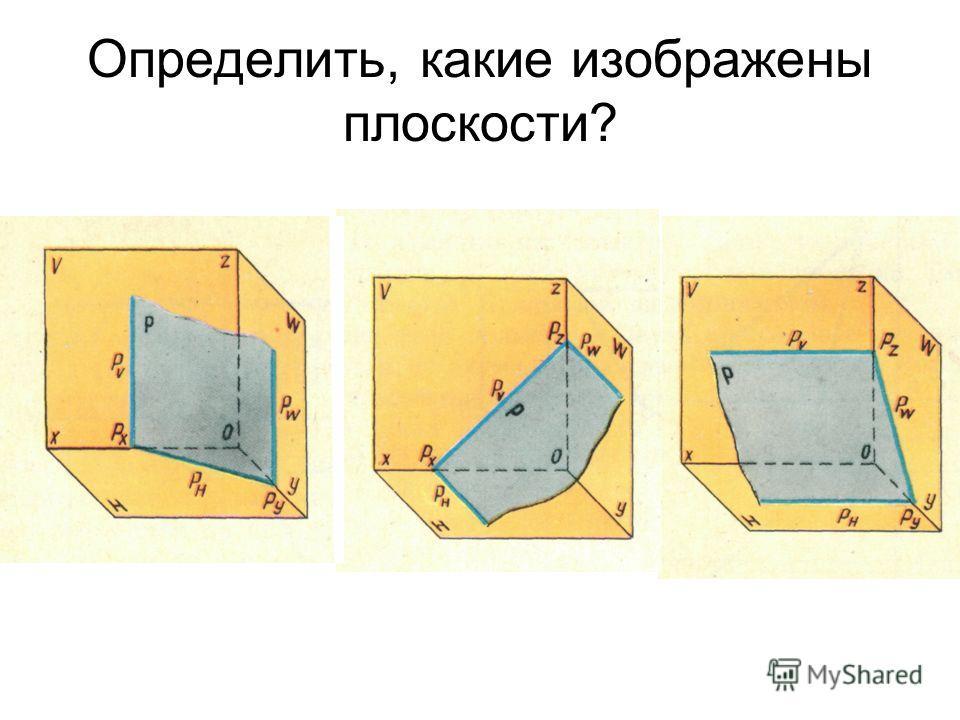 Определить, какие изображены плоскости?