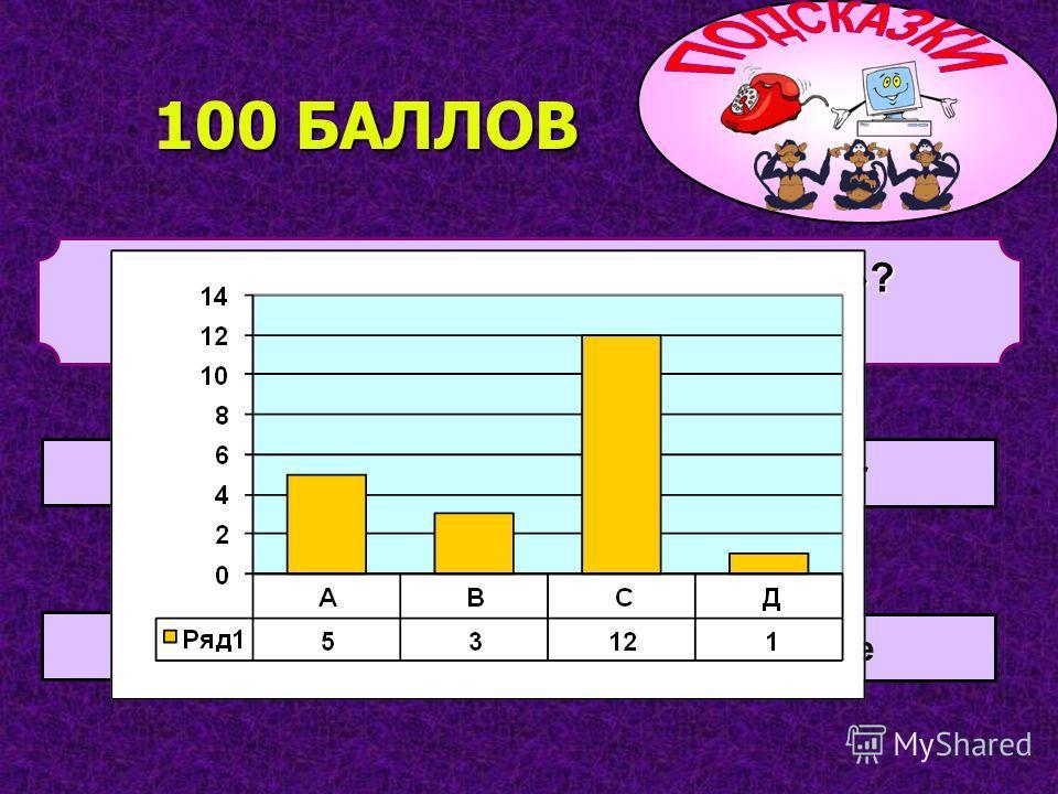 Как будет по-английски «УЧИТЕЛЬ»? 3. a teacher 1. a chair4. a bear 2. a bird 100 БАЛЛОВ