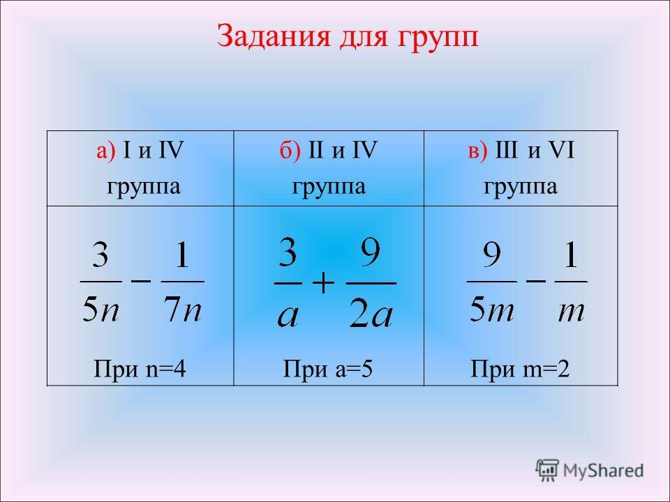 Задания для групп а) I и IV группа б) II и IV группа в) III и VI группа При n=4При а=5 При m=2