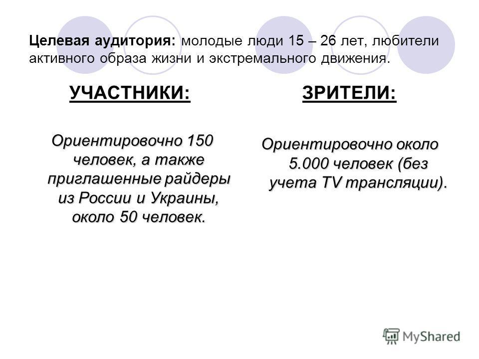 Целевая аудитория: молодые люди 15 – 26 лет, любители активного образа жизни и экстремального движения. УЧАСТНИКИ: Ориентировочно 150 человек, а также приглашенные райдеры из России и Украины, около 50 человек. Ориентировочно 150 человек, а также при