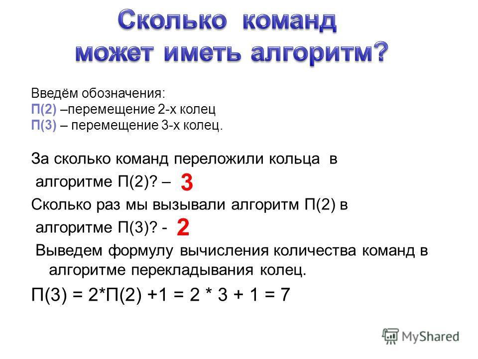 За сколько команд переложили кольца в алгоритме П(2)? – Сколько раз мы вызывали алгоритм П(2) в алгоритме П(3)? - Выведем формулу вычисления количества команд в алгоритме перекладывания колец. П(3) = 2*П(2) +1 = 2 * 3 + 1 = 7 3 2 Введём обозначения: