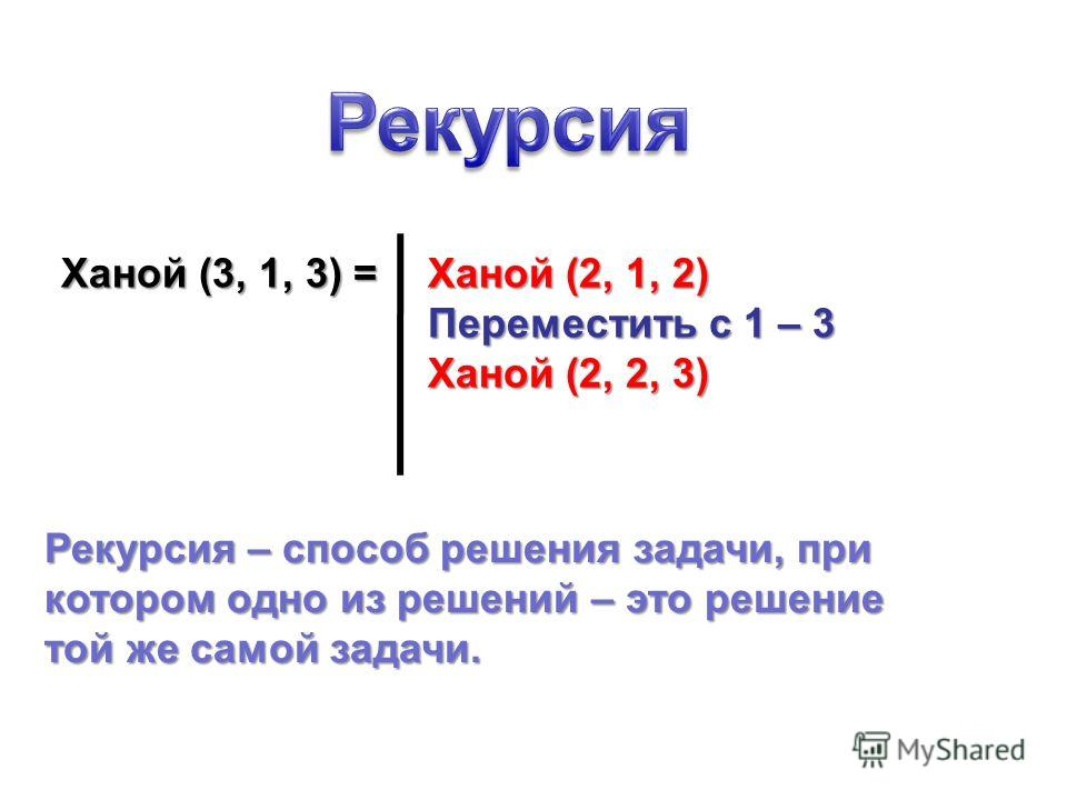 Ханой (3, 1, 3) = Ханой (2, 1, 2) Переместить с 1 – 3 Ханой (2, 2, 3) Рекурсия – способ решения задачи, при котором одно из решений – это решение той же самой задачи.