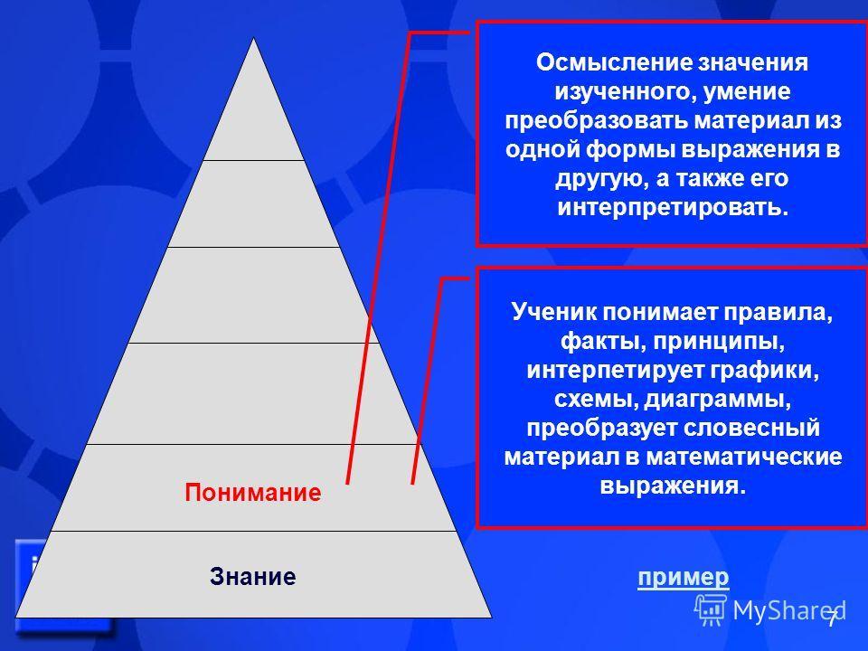 7 Понимание Знание Осмысление значения изученного, умение преобразовать материал из одной формы выражения в другую, а также его интерпретировать. Ученик понимает правила, факты, принципы, интерпетирует графики, схемы, диаграммы, преобразует словесный