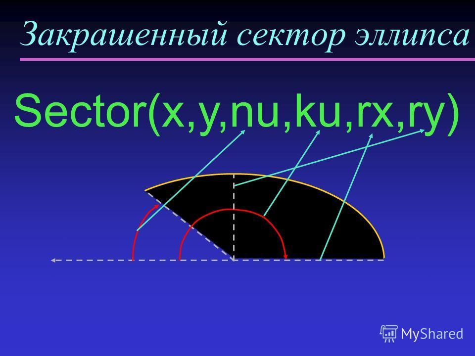 Закрашенный сектор эллипса Sector(x,y,nu,ku,rx,ry) Rx