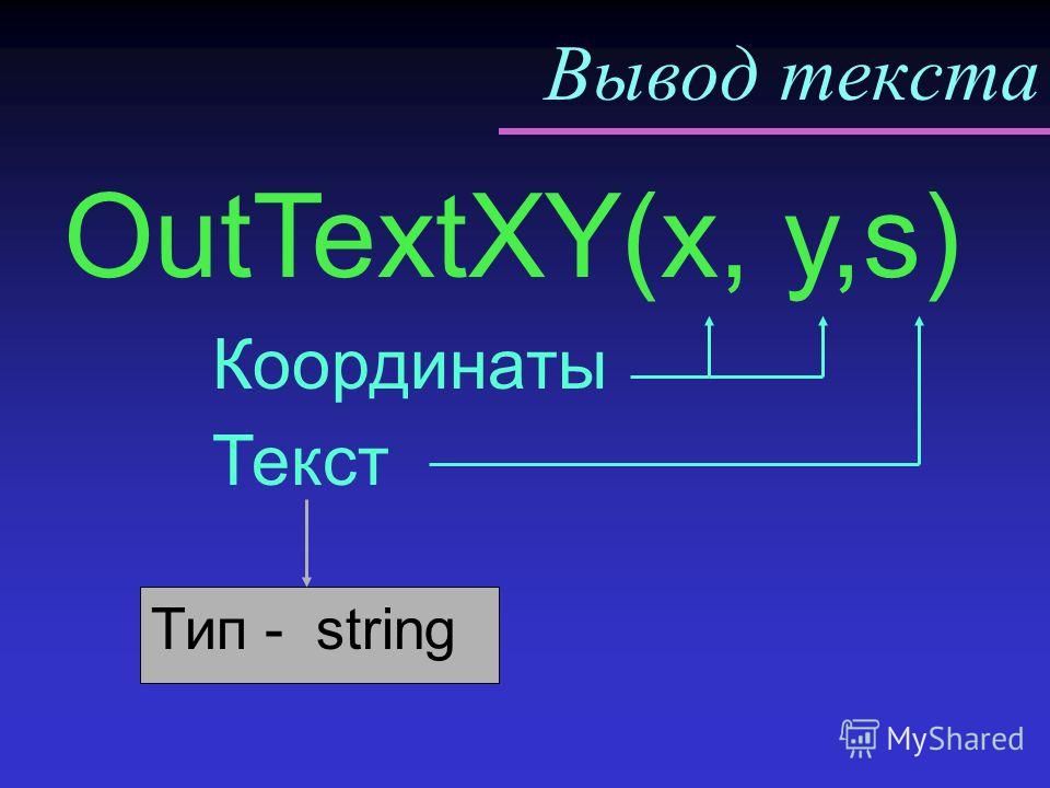 Вывод текста OutTextXY(x, y,s) Координаты Текст Тип - string