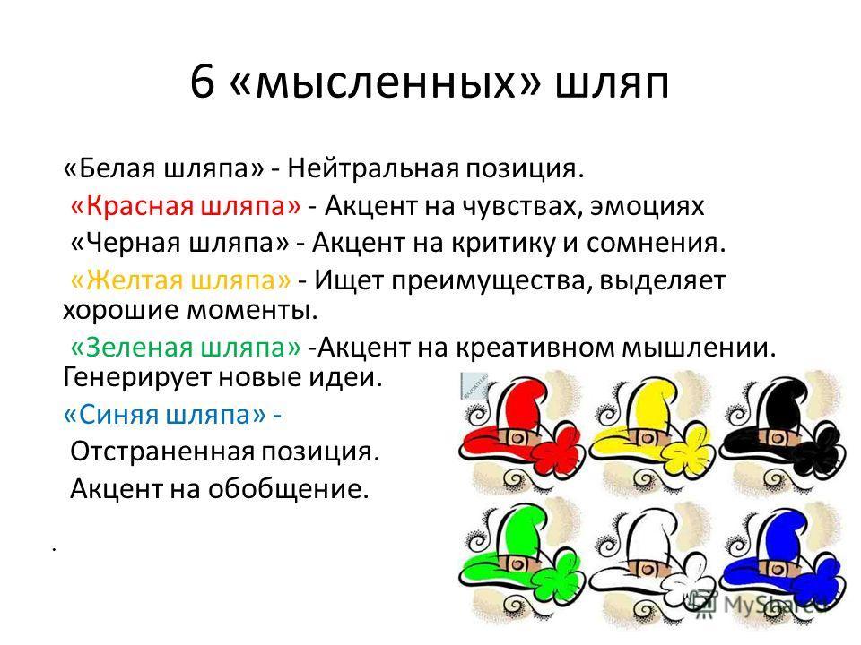 6 «мысленных» шляп «Белая шляпа» - Нейтральная позиция. «Красная шляпа» - Акцент на чувствах, эмоциях «Черная шляпа» - Акцент на критику и сомнения. «Желтая шляпа» - Ищет преимущества, выделяет хорошие моменты. «Зеленая шляпа» -Акцент на креативном м