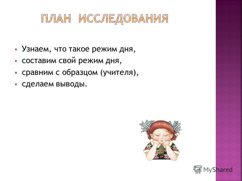 Узнаем, что такое режим дня, составим свой режим дня, сравним с образцом (учителя), сделаем выводы.