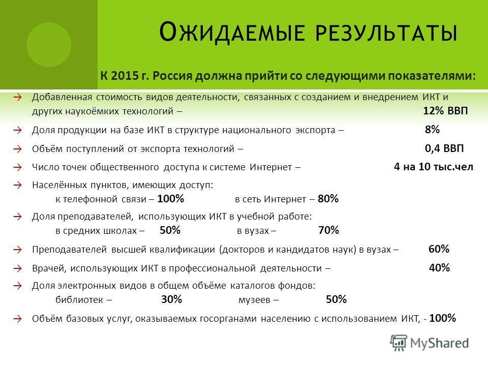 О ЖИДАЕМЫЕ РЕЗУЛЬТАТЫ К 2015 г. Россия должна прийти со следующими показателями: Добавленная стоимость видов деятельности, связанных с созданием и внедрением ИКТ и других наукоёмких технологий – 12% ВВП Доля продукции на базе ИКТ в структуре национал