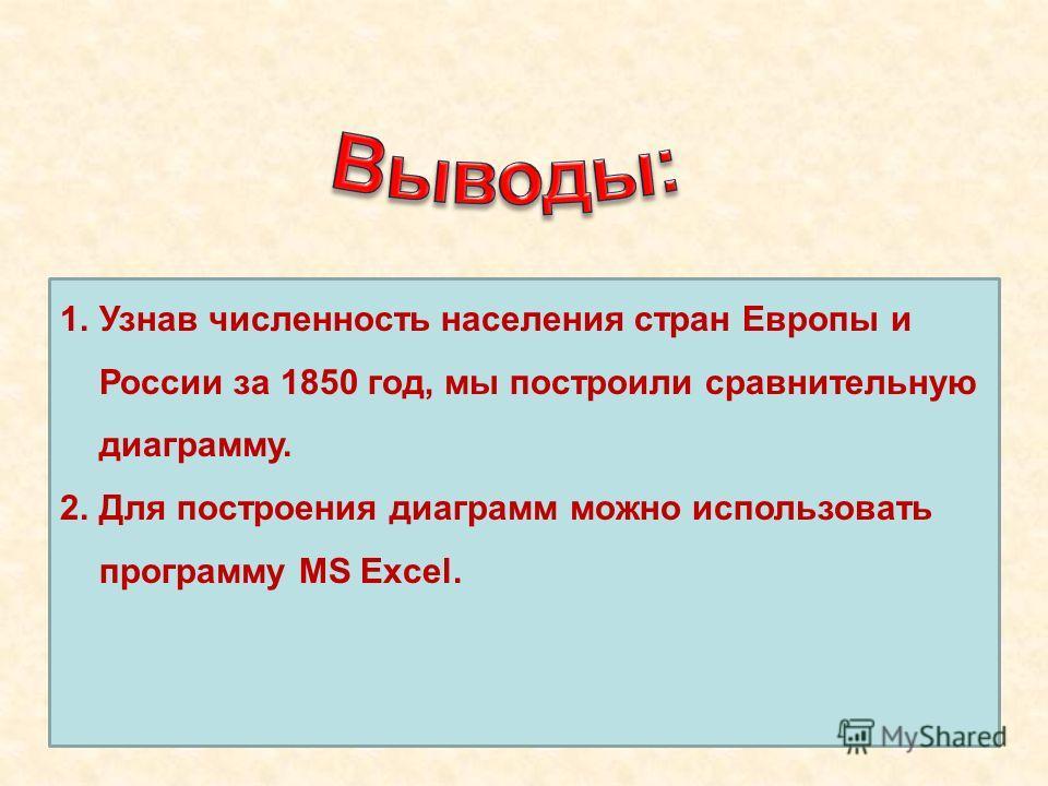 1.Узнав численность населения стран Европы и России за 1850 год, мы построили сравнительную диаграмму. 2.Для построения диаграмм можно использовать программу MS Excel.