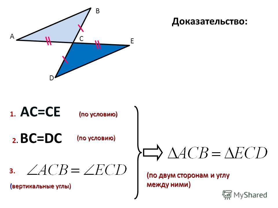 Доказательство: А В С D Е 1. 1. AС=CE 2. 2. BС=DС3. (вертикальные углы) (вертикальные углы) (по двум сторонам и углу (по двум сторонам и углу между ними) между ними) (по условию)