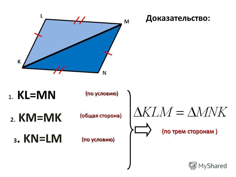 Доказательство: (по трем сторонам ) (по трем сторонам ) (по условию) 3 3. KN=LM 1. 1. KL=MN (по условию) (общая сторона) 2. KM=MK K L M N