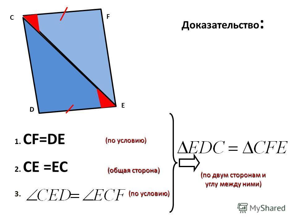 C F E D Доказательство : 1. 1. CF=DE 2. 2. CE =EC 3. (по условию) (общая сторона) (по условию) (по двум сторонам и углу между ними)