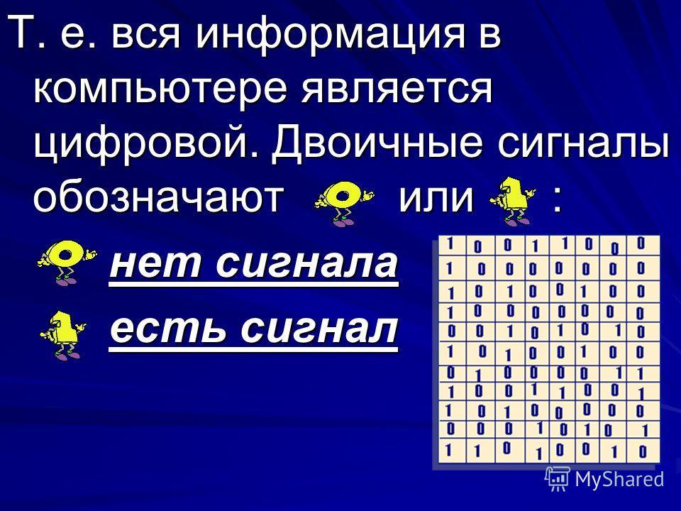 Т. е. вся информация в компьютере является цифровой. Двоичные сигналы обозначают или : нет сигнала нет сигнала есть сигнал есть сигнал