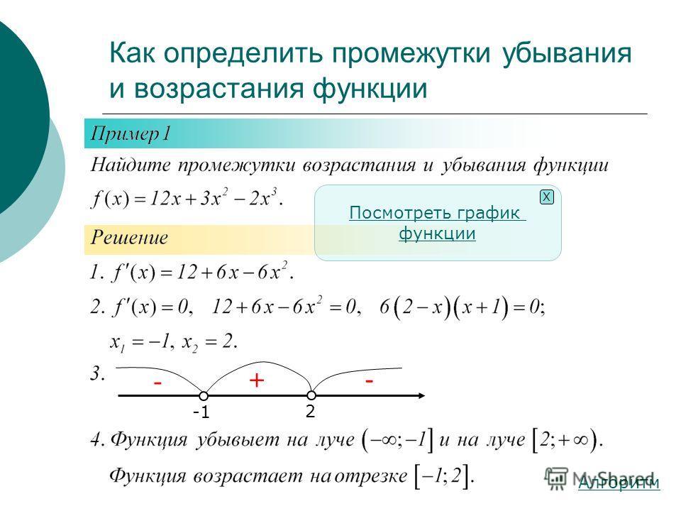 Как определить промежутки убывания и возрастания функции Пример 1 Пример 2 Алгоритм: 1.Найти производную функции f'(x). 2. Найти стационарные (f'(x)=0) и критические (f'(x) не существует) точки функции у= f(x). 3. Отметить стационарные и критические