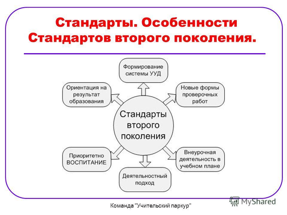 Стандарты. Особенности Стандартов второго поколения. Команда Учительский паркур
