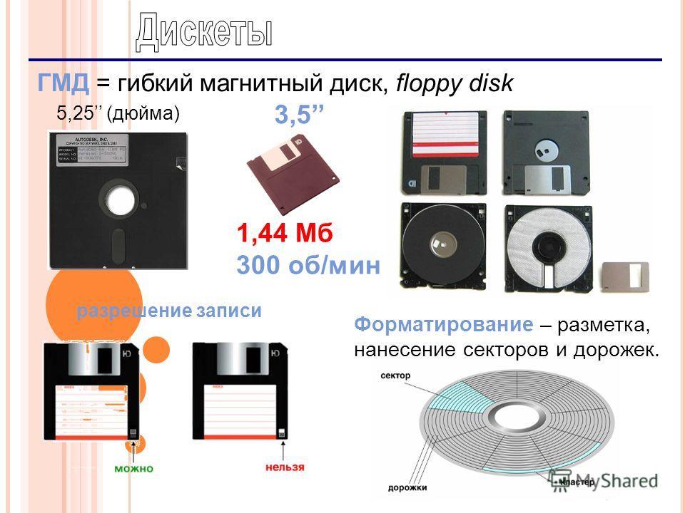 4 ГМД = гибкий магнитный диск, floppy disk 5,25 (дюйма) 3,5 разрешение записи Форматирование – разметка, нанесение секторов и дорожек. 1,44 Мб 300 об/мин