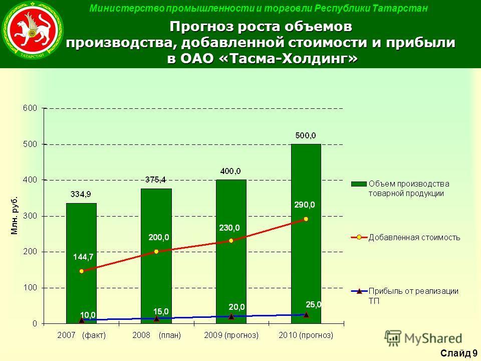 Министерство промышленности и торговли Республики Татарстан Прогноз роста объемов производства, добавленной стоимости и прибыли в ОАО «Тасма-Холдинг» Слайд 9