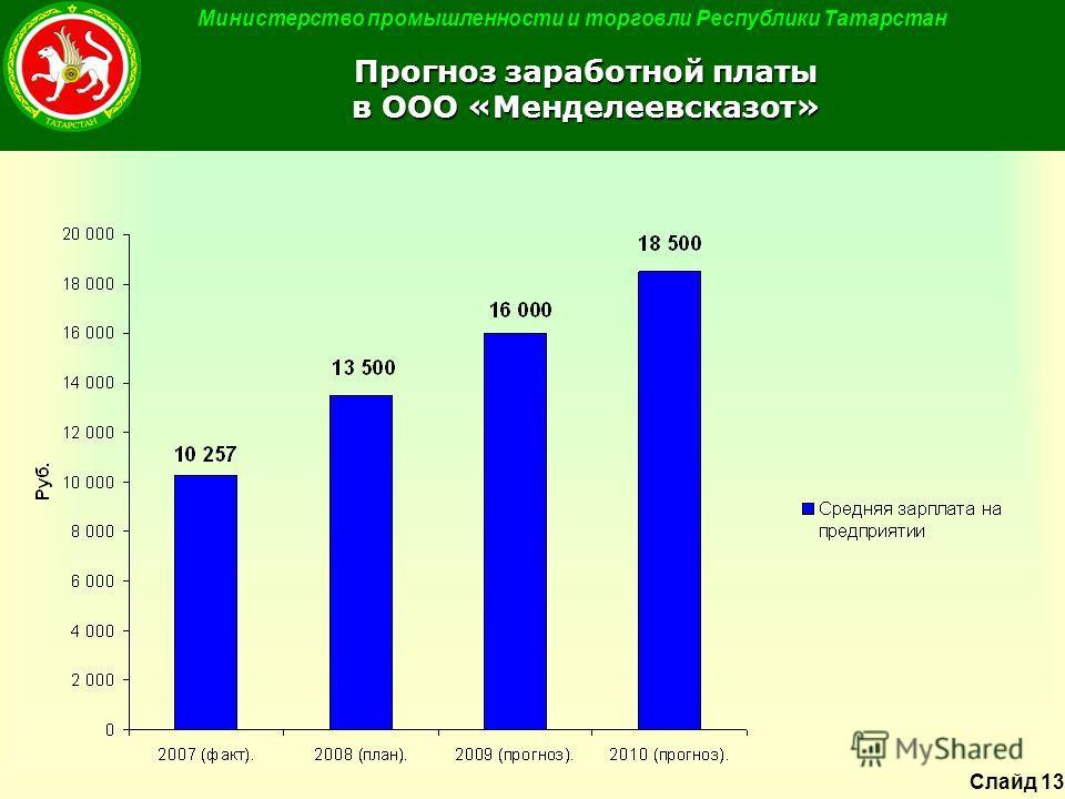 Министерство промышленности и торговли Республики Татарстан Прогноз заработной платы в ООО «Менделеевсказот» Слайд 13