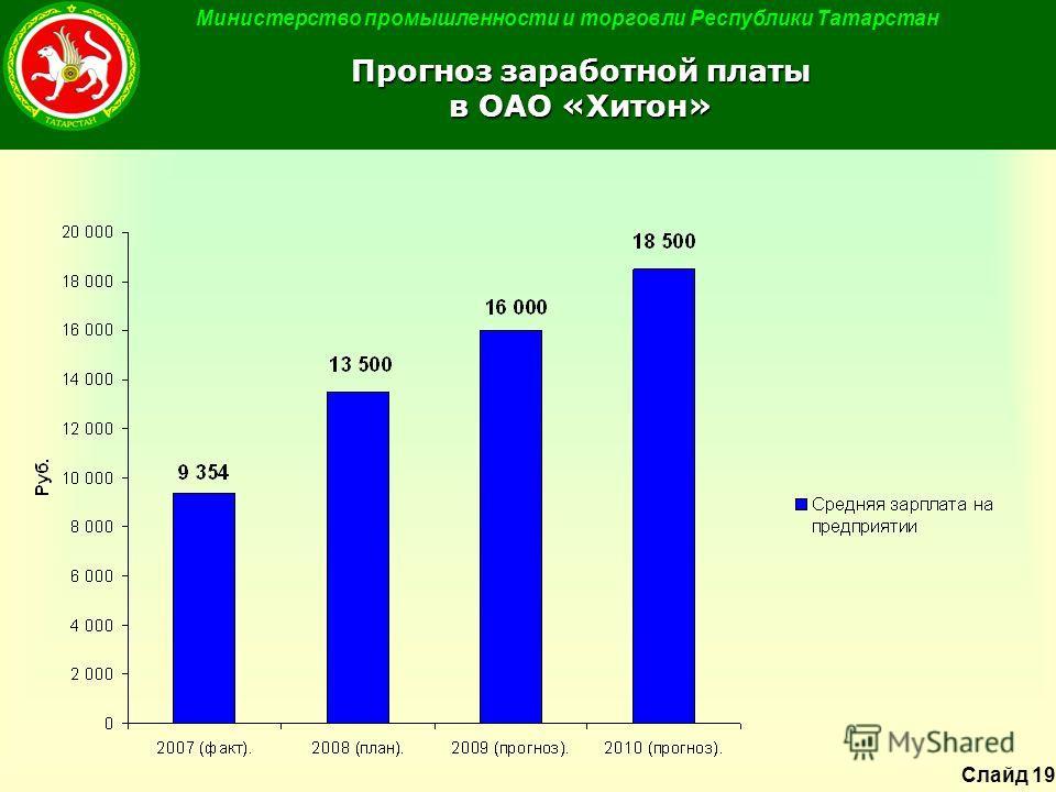Министерство промышленности и торговли Республики Татарстан Прогноз заработной платы в ОАО «Хитон» Слайд 19