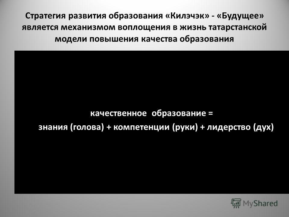 Стратегия развития образования «Килэчэк» - «Будущее» является механизмом воплощения в жизнь татарстанской модели повышения качества образования качественное образование = знания (голова) + компетенции (руки) + лидерство (дух)