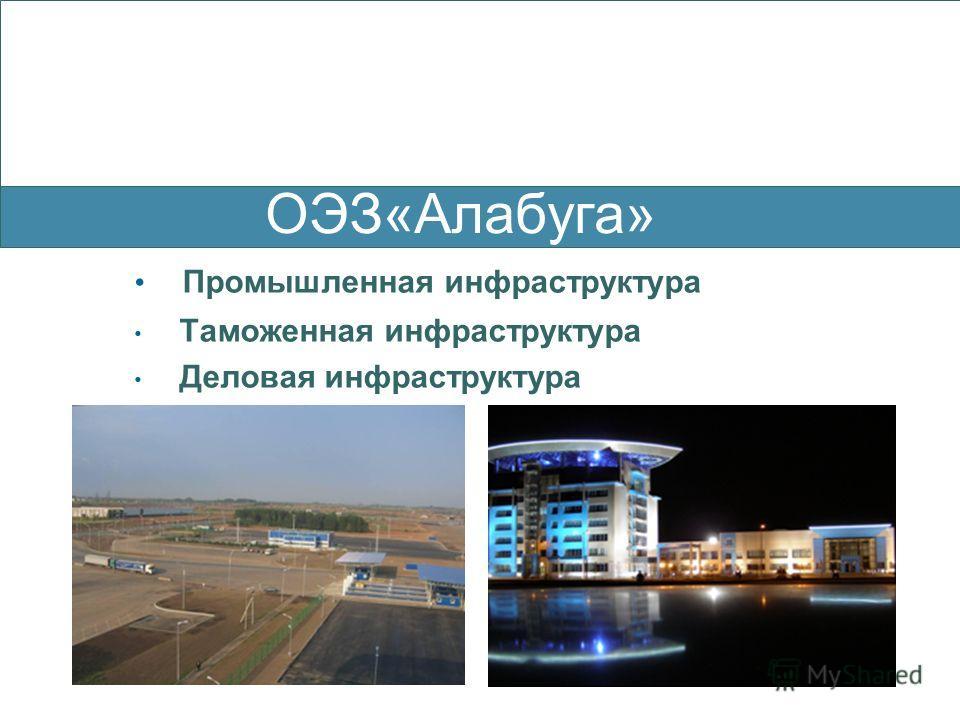 Промышленная инфраструктура Таможенная инфраструктура Деловая инфраструктура ОЭЗ«Алабуга»