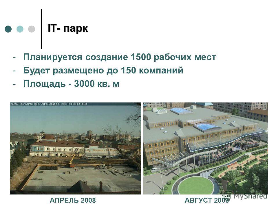 IT- парк -Планируется создание 1500 рабочих мест -Будет размещено до 150 компаний -Площадь - 3000 кв. м АПРЕЛЬ 2008 АВГУСТ 2009