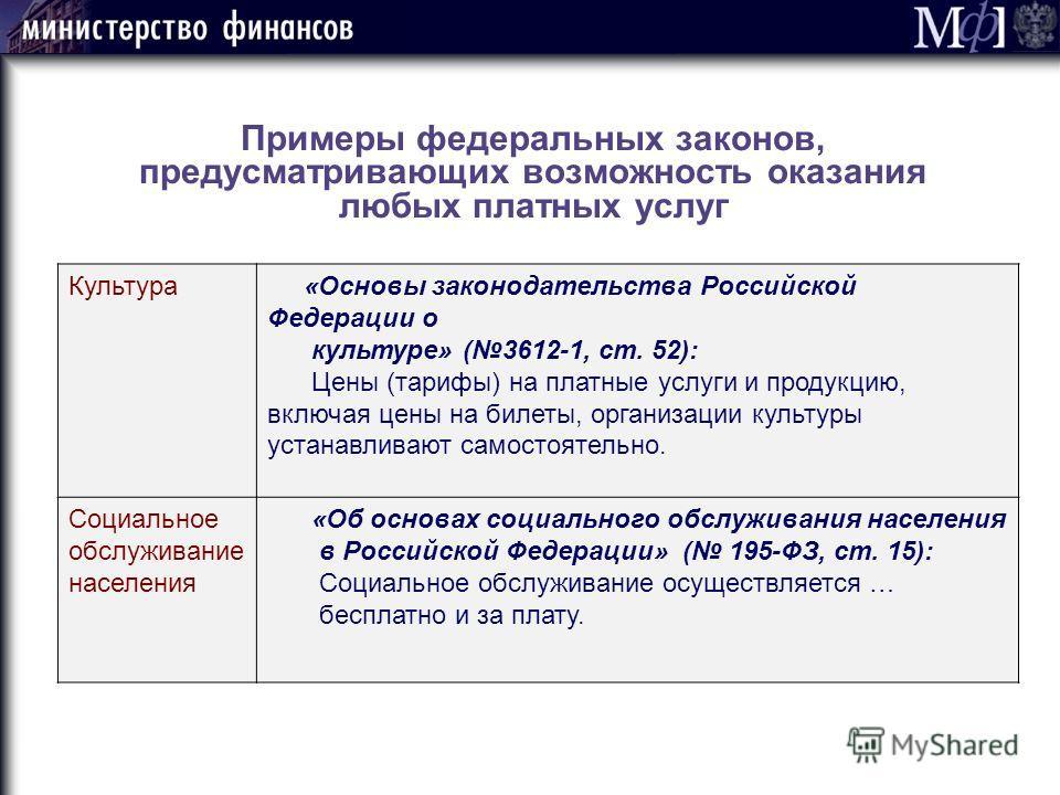 Примеры федеральных законов, предусматривающих возможность оказания любых платных услуг Культура «Основы законодательства Российской Федерации о культуре» (3612-1, ст. 52): Цены (тарифы) на платные услуги и продукцию, включая цены на билеты, организа