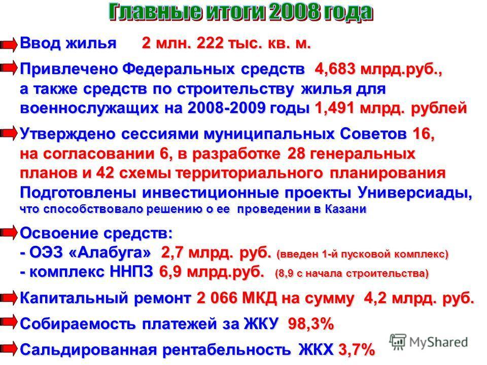 Ввод жилья 2 млн. 222 тыс. кв. м. Привлечено Федеральных средств 4,683 млрд.руб., а также средств по строительству жилья для военнослужащих на 2008-2009 годы 1,491 млрд. рублей Утверждено сессиями муниципальных Советов 16, на согласовании 6, в разраб