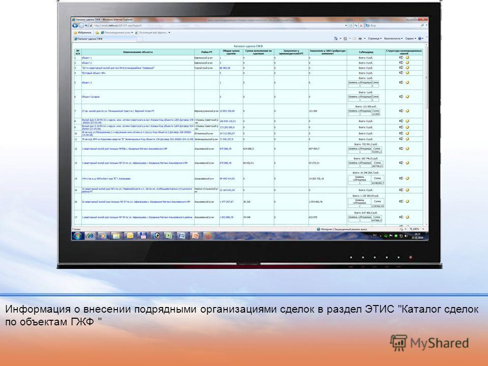 LOGO Механизмы доступа Информация о внесении подрядными организациями сделок в раздел ЭТИС Каталог сделок по объектам ГЖФ