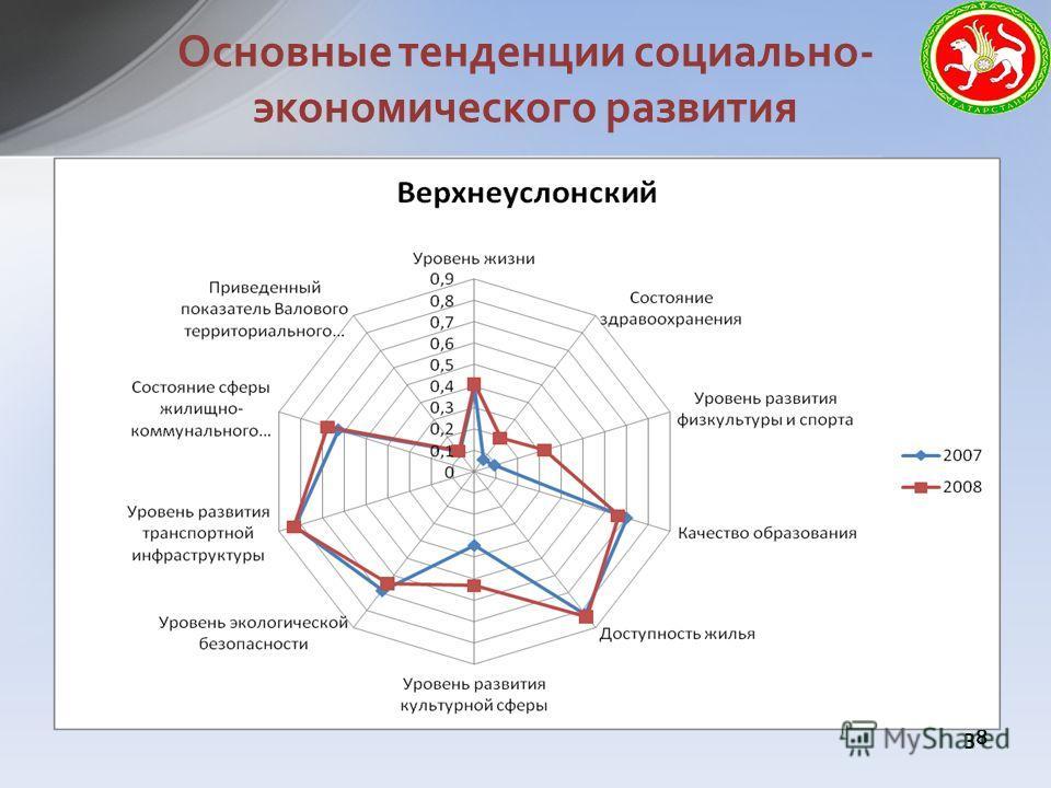 Основные тенденции социально- экономического развития 38