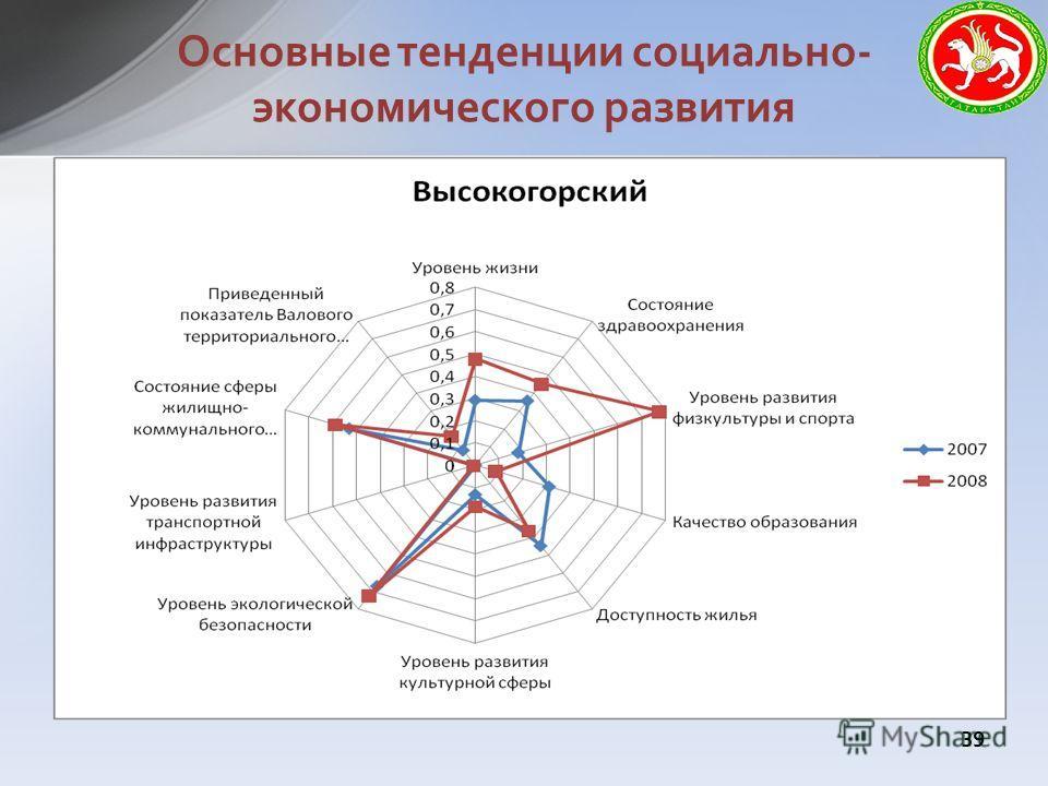 Основные тенденции социально- экономического развития 39