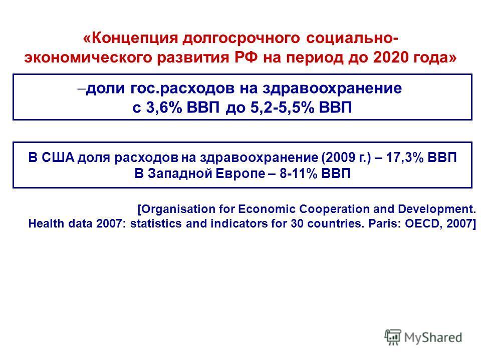 «Концепция долгосрочного социально- экономического развития РФ на период до 2020 года» доли гос.расходов на здравоохранение с 3,6% ВВП до 5,2-5,5% ВВП В США доля расходов на здравоохранение (2009 г.) – 17,3% ВВП В Западной Европе – 8-11% ВВП [Organis