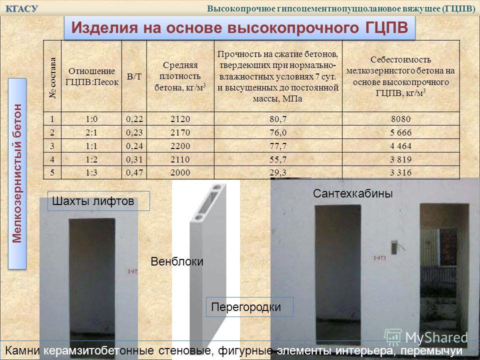 Изделия на основе высокопрочного ГЦПВ состава Отношение ГЦПВ:Песок В/Т Средняя плотность бетона, кг/м 3 Прочность на сжатие бетонов, твердеющих при нормально- влажностных условиях 7 сут. и высушенных до постоянной массы, МПа Себестоимость мелкозернис