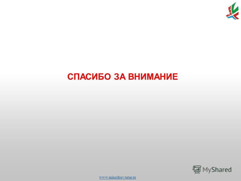 www.minzdrav.tatar.ru СПАСИБО ЗА ВНИМАНИЕ