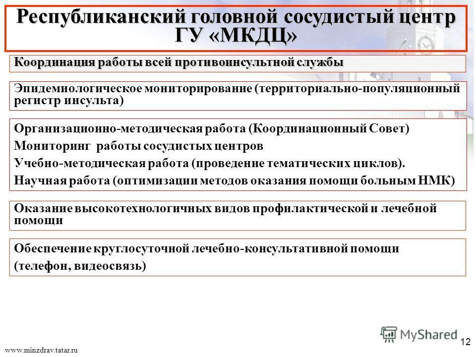 12 www.minzdrav.tatar.ru Республиканский головной сосудистый центр ГУ «МКДЦ» Координация работы всей противоинсультной службы Эпидемиологическое мониторирование (территориально-популяционный регистр инсульта) Организационно-методическая работа (Коорд