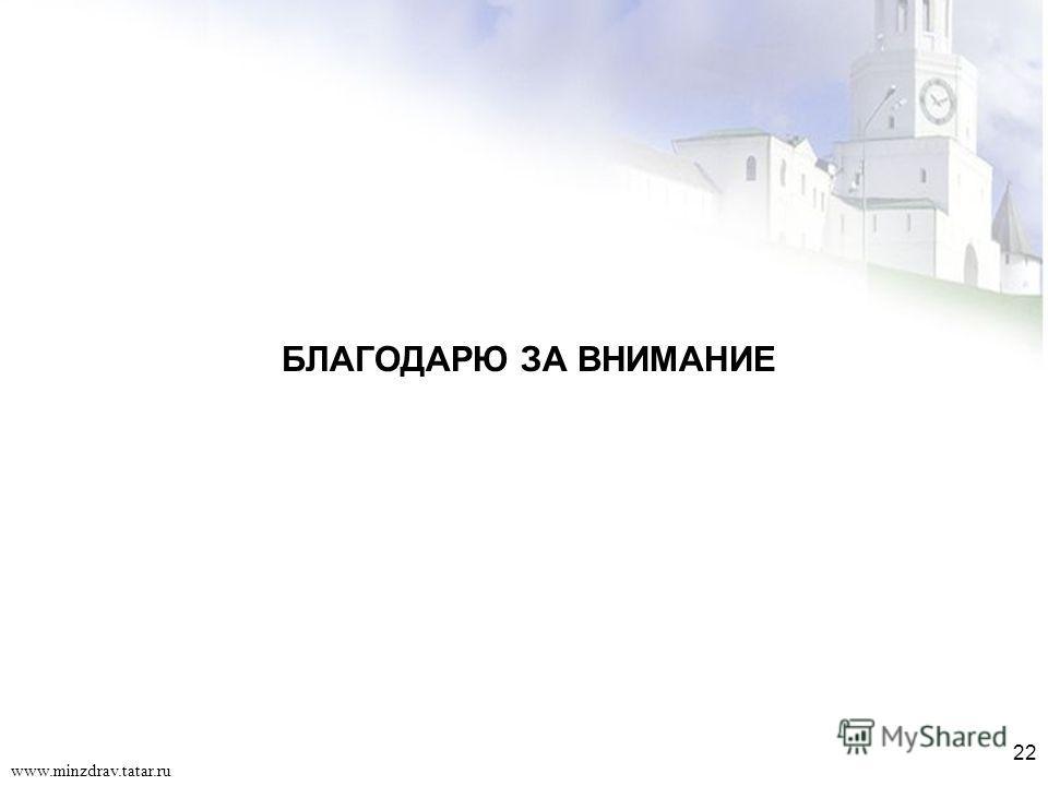 22 www.minzdrav.tatar.ru БЛАГОДАРЮ ЗА ВНИМАНИЕ 22