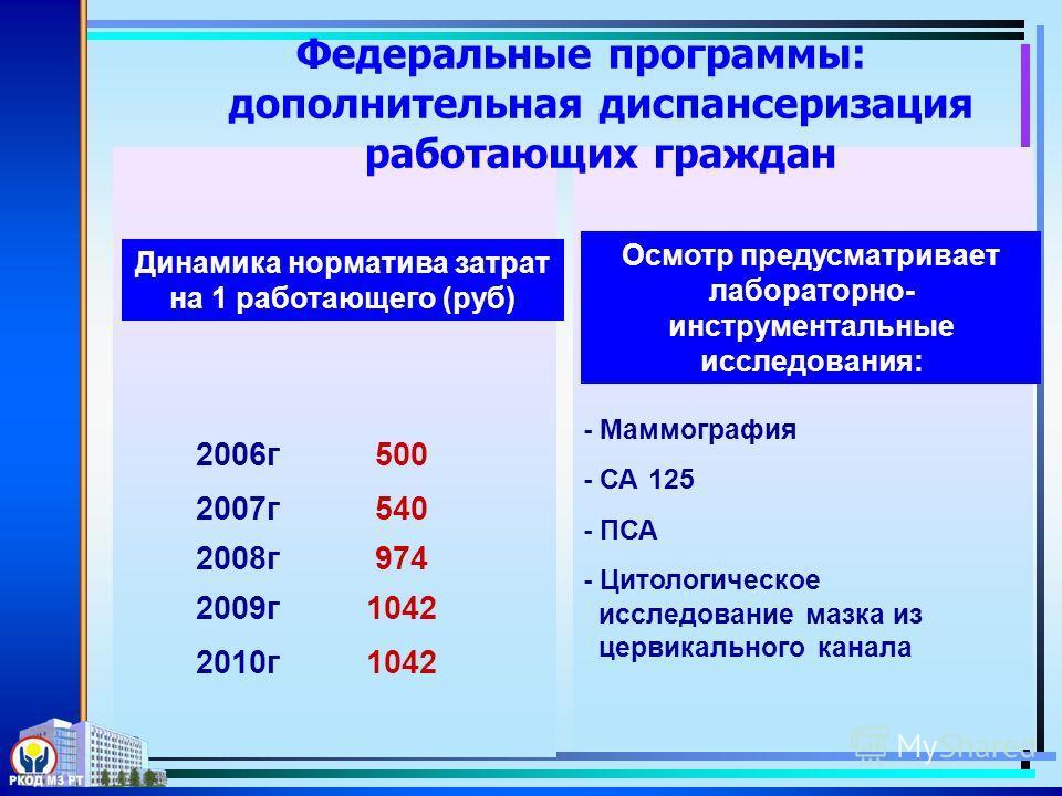Федеральные программы: дополнительная диспансеризация работающих граждан 2006г500 2007г540 2008г974 2009г1042 2010г1042 Осмотр предусматривает лабораторно- инструментальные исследования: - Маммография - СА 125 - ПСА - Цитологическое исследование мазк