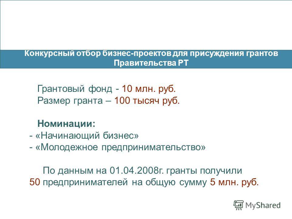 Грантовый фонд - 10 млн. руб. Размер гранта – 100 тысяч руб. Номинации: - «Начинающий бизнес» - «Молодежное предпринимательство» По данным на 01.04.2008г. гранты получили 50 предпринимателей на общую сумму 5 млн. руб. Конкурсный отбор бизнес-проектов