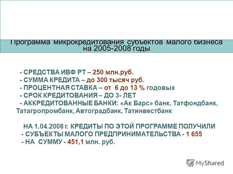 - СРЕДСТВА ИВФ РТ – 250 млн.руб. - СУММА КРЕДИТА – до 300 тысяч руб. - ПРОЦЕНТНАЯ СТАВКА – от 6 до 13 % годовых - СРОК КРЕДИТОВАНИЯ – ДО 3- ЛЕТ - АККРЕДИТОВАННЫЕ БАНКИ: «Ак Барс» банк, Татфондбанк, Татагропромбанк, Автоградбанк, Татинвестбанк НА 1.04