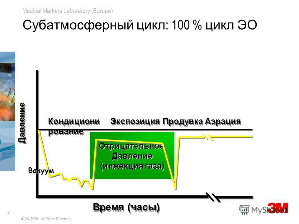12 Medical Markets Laboratory (Europe) © 3M 2008. All Rights Reserved. Субатмосферный цикл : 100 % цикл ЭО ОтрицательноеДавление (инжекция газа) Время (часы) Кондициони рование Кондициони рование Экспозиция Продувка Аэрация Давление Вакуум