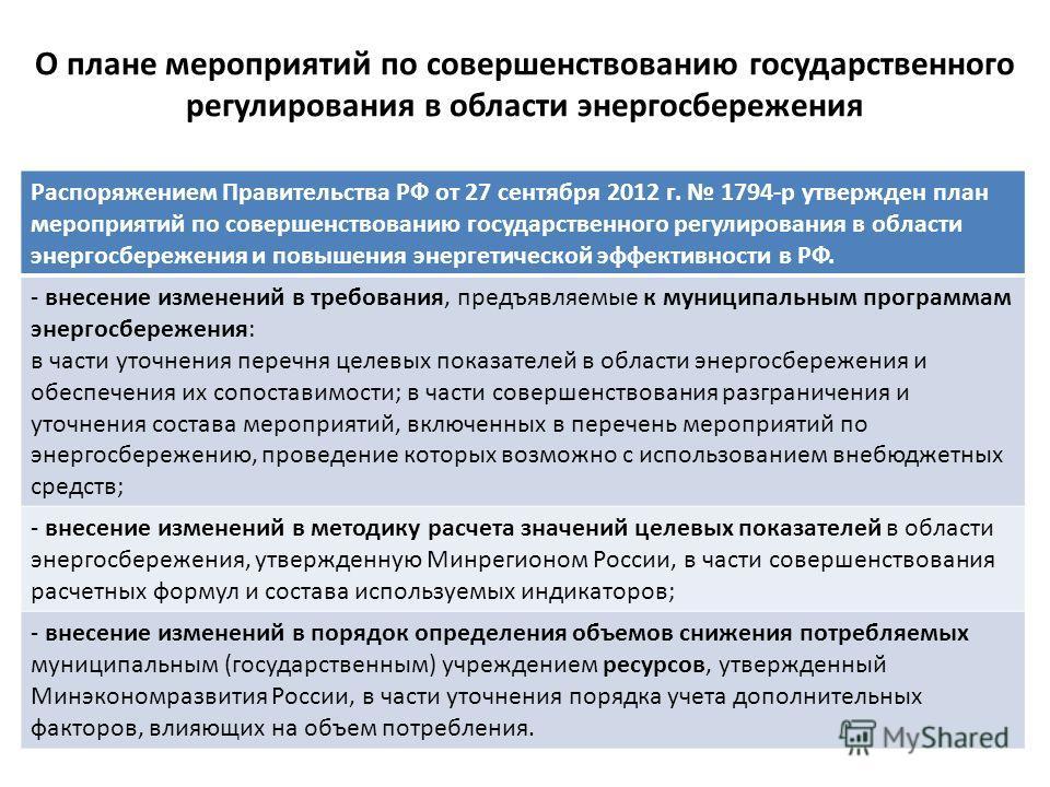 Распоряжением Правительства РФ от 27 сентября 2012 г. 1794-р утвержден план мероприятий по совершенствованию государственного регулирования в области энергосбережения и повышения энергетической эффективности в РФ. - внесение изменений в требования, п