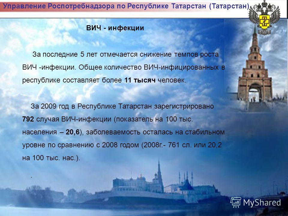 Управление Роспотребнадзора по Республике Татарстан (Татарстан) ВИЧ - инфекции За последние 5 лет отмечается снижение темпов роста ВИЧ -инфекции. Общее количество ВИЧ-инфицированных в республике составляет более 11 тысяч человек. За 2009 год в Респуб