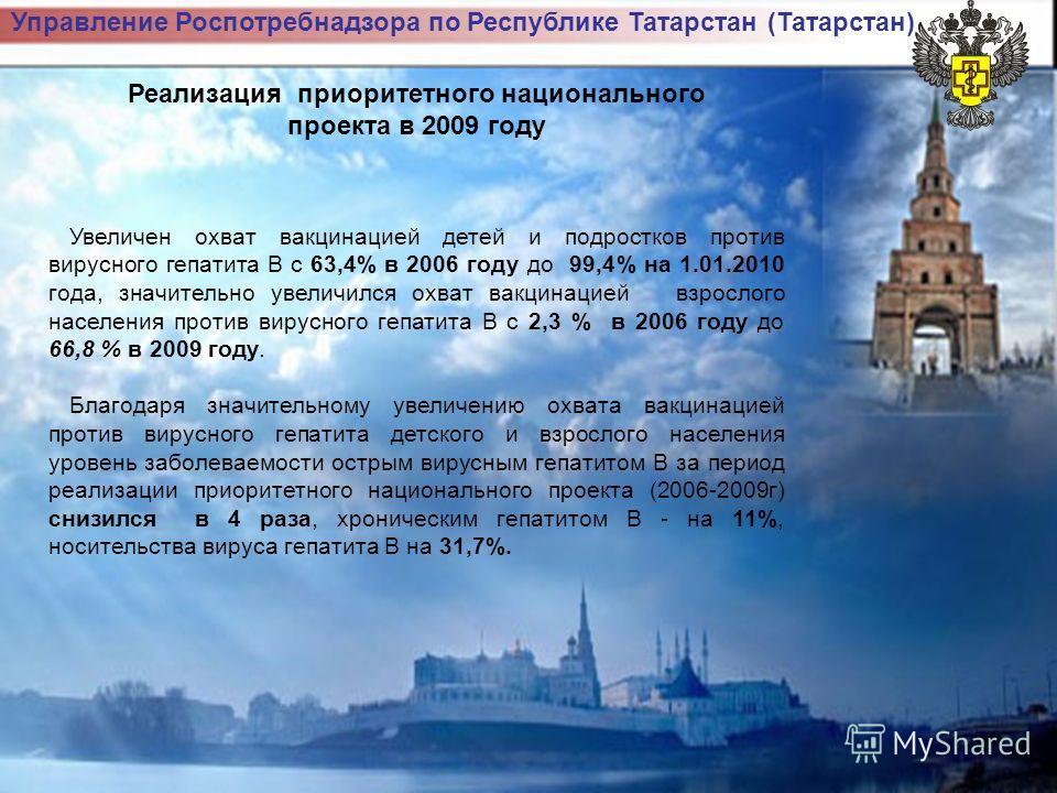 Управление Роспотребнадзора по Республике Татарстан (Татарстан) Реализация приоритетного национального проекта в 2009 году Увеличен охват вакцинацией детей и подростков против вирусного гепатита В с 63,4% в 2006 году до 99,4% на 1.01.2010 года, значи