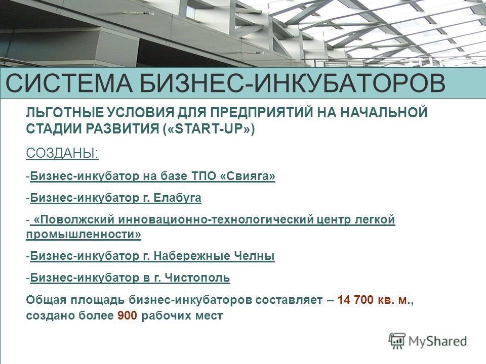 СИСТЕМА БИЗНЕС-ИНКУБАТОРОВ ЛЬГОТНЫЕ УСЛОВИЯ ДЛЯ ПРЕДПРИЯТИЙ НА НАЧАЛЬНОЙ СТАДИИ РАЗВИТИЯ («START-UP») СОЗДАНЫ: -Бизнес-инкубатор на базе ТПО «Свияга» -Бизнес-инкубатор г. Елабуга - «Поволжский инновационно-технологический центр легкой промышленности»