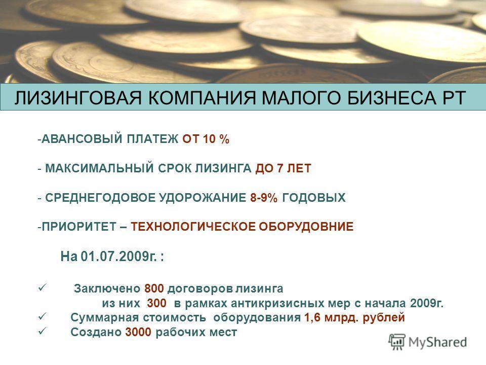 -АВАНСОВЫЙ ПЛАТЕЖ ОТ 10 % - МАКСИМАЛЬНЫЙ СРОК ЛИЗИНГА ДО 7 ЛЕТ - СРЕДНЕГОДОВОЕ УДОРОЖАНИЕ 8-9% ГОДОВЫХ -ПРИОРИТЕТ – ТЕХНОЛОГИЧЕСКОЕ ОБОРУДОВНИЕ На 01.07.2009г. : Заключено 800 договоров лизинга из них 300 в рамках антикризисных мер с начала 2009г. Су